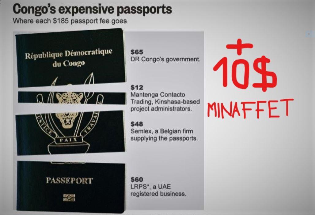 RDC : 100 USD pour remplacer le Passeport semi-biométrique valide, qui supporte les 85 USD ?