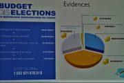 RDC: La CENI n'a perçu qu'environs 10% du budget électoral voté en 2017!