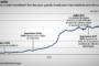 RDC: Vers la hausse de la redevance pour profiter du «boom minier»!