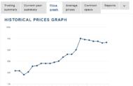 RDC : prix du Cobalt, un bond de 15% observé en mars 2018 !