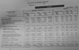 RDC : carburant, le prix du litre augmente de 90 francs congolais !