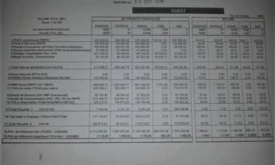 RDC : carburant, le prix du litre augmente de 6,5% dès ce 30 septembre 15