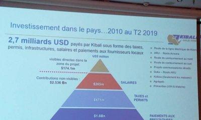 RDC : Kibali Gold Mine, dix ans de parcours en chiffres ! 4