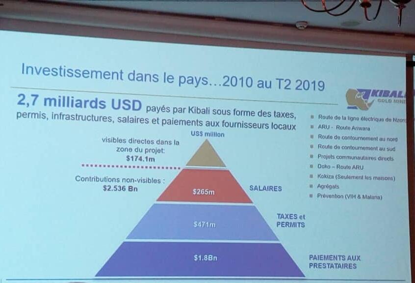 RDC : Kibali Gold Mine, dix ans de parcours en chiffres ! 1