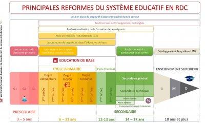 RDC: enseignement scolaire, gratuité contre qualité (Raïssa Malu) 19