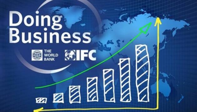 Monde : Doing Business 2020, la publication du Rapport intervient ce 23 octobre 1