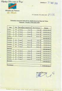 RDC : 13 émissions de Bons du trésor pour lever 150 milliards de CDF en trois mois 2