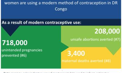 RDC: plus de deux millions de femmes utilisent de contraceptifs modernes 38
