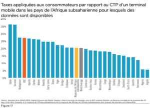 RDC : la taxe sur les téléphones mobiles menace l'accès au savoir en ligne de millions d'enfants congolais ! 6