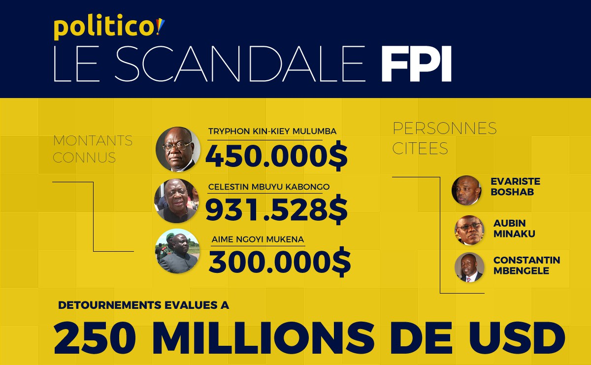 SCANDAL FPI