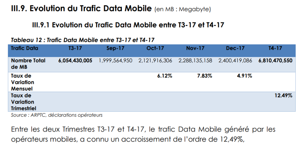 RDC: un jour sans Internet ni SMS, un million USD de manque à gagner aux télécoms ! 2
