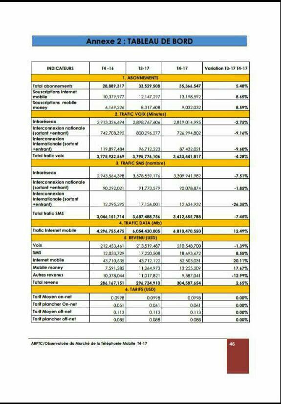 Annexe rapport T4 ARPTC