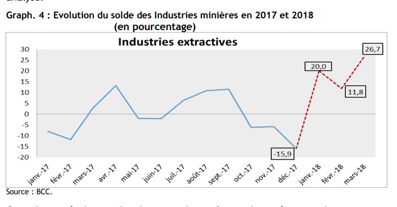 RDC : l'Observatoire de la dépense publique réclame un collectif budgétaire 2018 ! 12