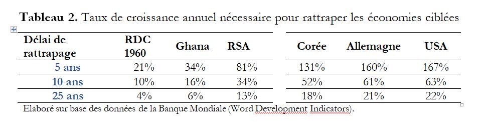 Dandy Matata : «il est temps de neutraliser la rhétorique politisante de l'élite congolaise» 2