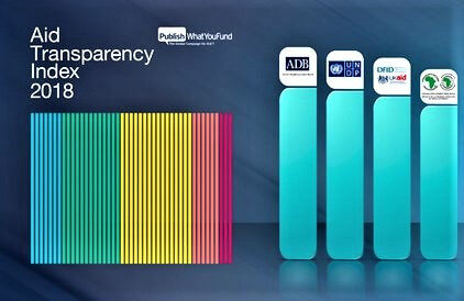Monde : la BAD classée quatrième organisation transparente en2018 1