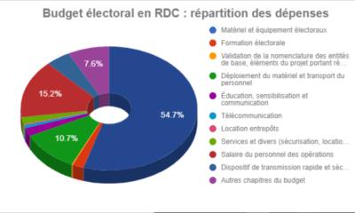 RDC : le gouvernement assure toute la logistique électorale ! 19