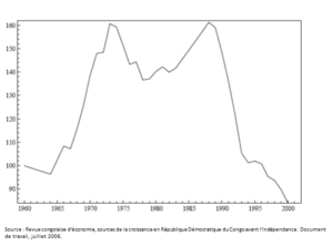 RDC: quel programme économique pour une relance durable de l'économie ? 3