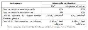 RDC: quel programme économique pour une relance durable de l'économie ? 5