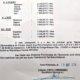 RDC : le ministère de l'Economie rend publique la nouvelle tarification du carburant ! 17