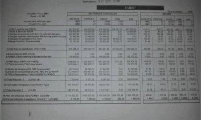 RDC : carburant, le prix du litre augmente de 6,5% dès ce 30 septembre 19