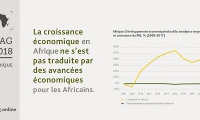 Afrique : les signaux d'alerte de l'Indice Ibrahim de la gouvernance 2018 3