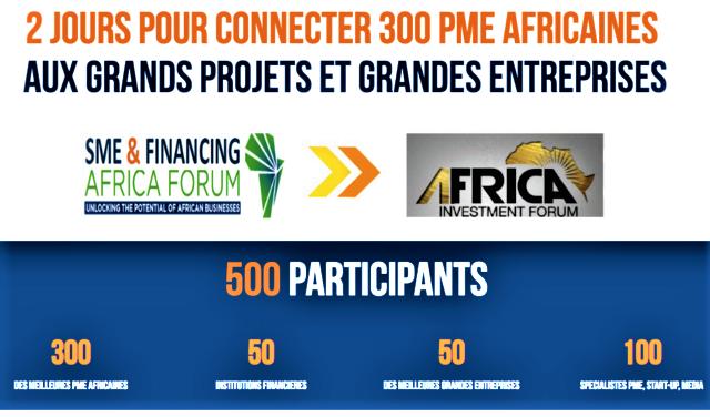 Afrique : Johannesburg abritera le cinquième Forum sur le financement des PME 1