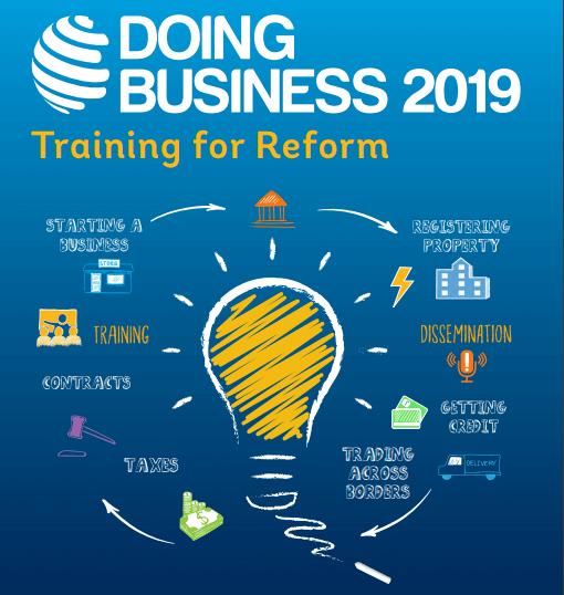 RDC: des avancées significatives enregistrées sur 3 des six réformes Doing Business 2019 1