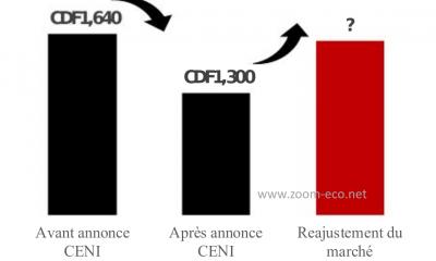 RDC : analyse de l'effet «Tshisekedi» sur le taux de change monétaire 19
