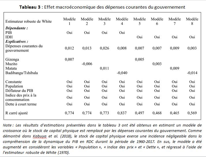 RDC : un gouvernement pléthorique nuirait-il aux performances économiques ? 7