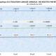 RDC : DGI et DGDA n'ont pas mobilisé 50% de leurs assignations au premier semestre 17