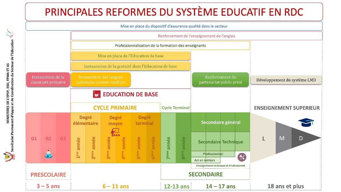 RDC: enseignement scolaire, gratuité contre qualité (Raïssa Malu) 1