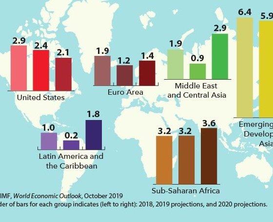 Gita Gopinath: «avec une croissance de 3%, les dirigeants n'ont plus de marge d'erreur» 1