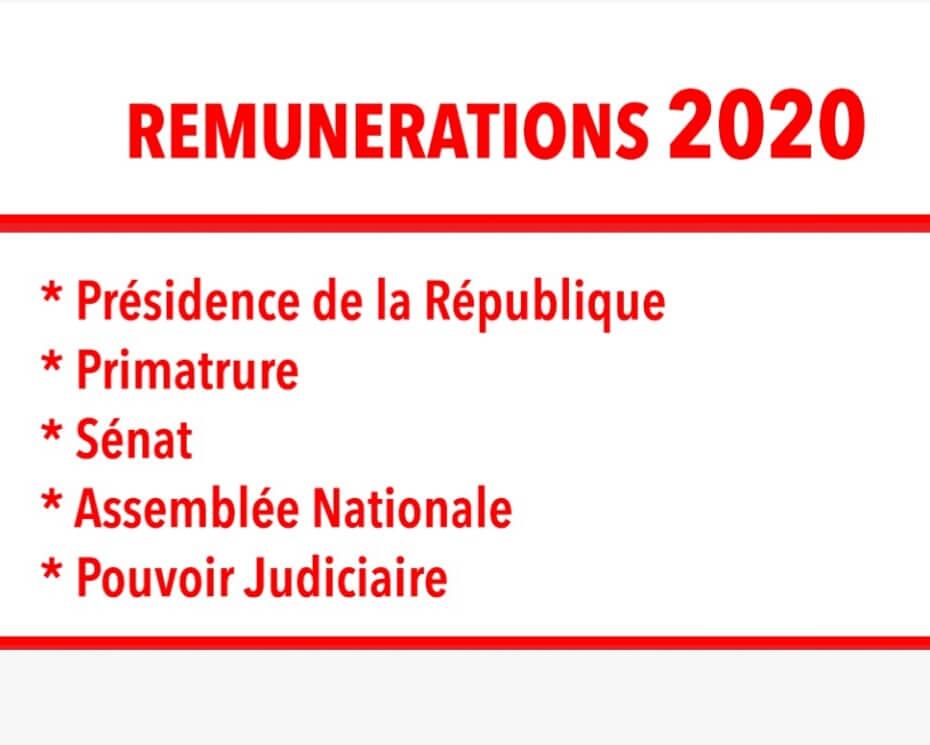 RDC: projet du Budget 2020, les rémunérations de cinq institutions en chiffres 1