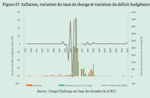 RDC : stabilité économique et croissance, une affaire de gouvernance et choix politique (Congo Challenge) 10
