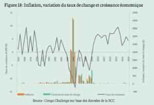 RDC : stabilité économique et croissance, une affaire de gouvernance et choix politique (Congo Challenge) 11