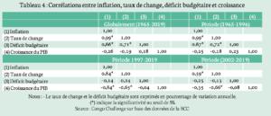 RDC : stabilité économique et croissance, une affaire de gouvernance et choix politique (Congo Challenge) 13