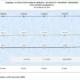RDC : les recettes des trois régies financières reprennent leur courbe ascendante 45