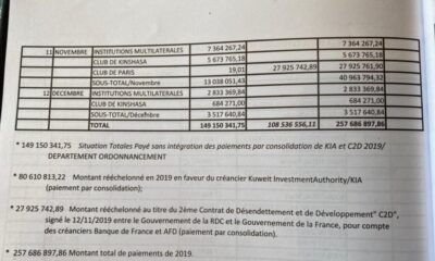 RDC : 257 millions USD de dette publique remboursés en 2019 (Reddition de comptes) 19