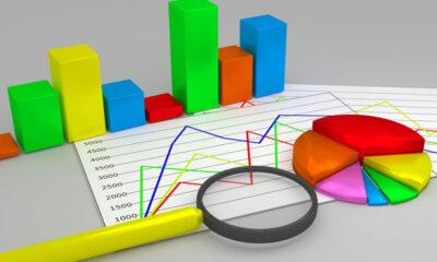RDC : cadre macroéconomique, quelques légères avancées notées en 2020! 87