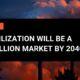 Monde : D'ici 2040, le marché mondial de l'utilisation du CO2 devrait atteindre 550 milliards USD (Rapport) 88